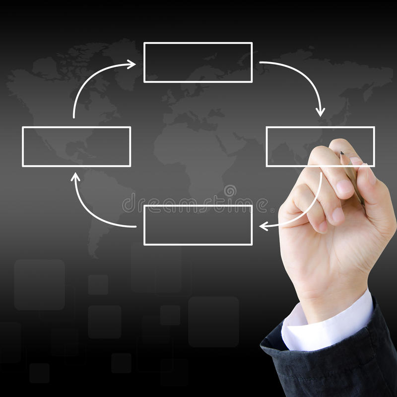 Businessman hand drawing flowchart. In a whiteboard stock images