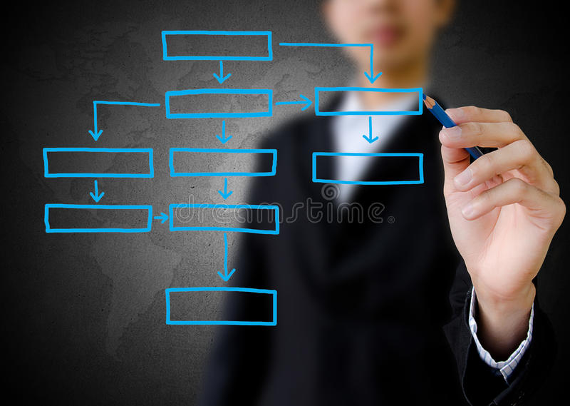 Businessman hand drawing flowchart in a whiteboard.  stock images