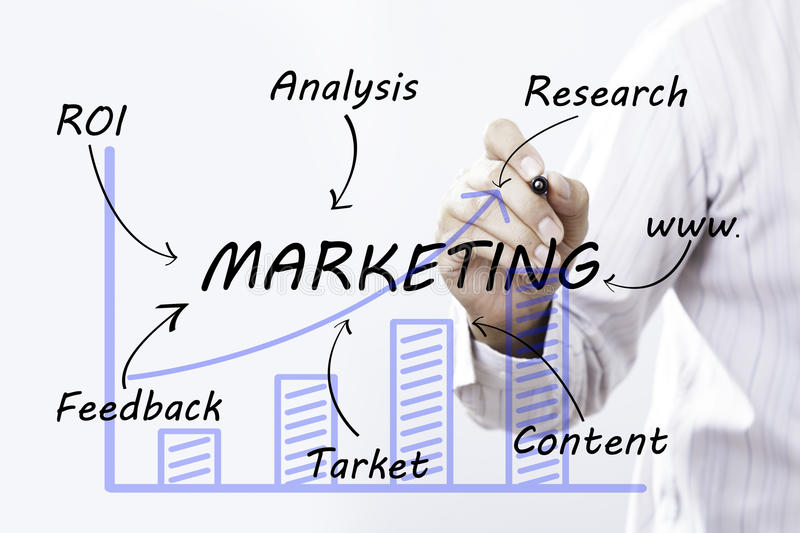 Businessman hand drawing Marketing, concept.  stock image