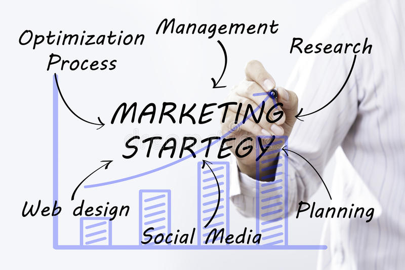 Businessman hand drawing Marketing Startegy, concept.  royalty free stock photos