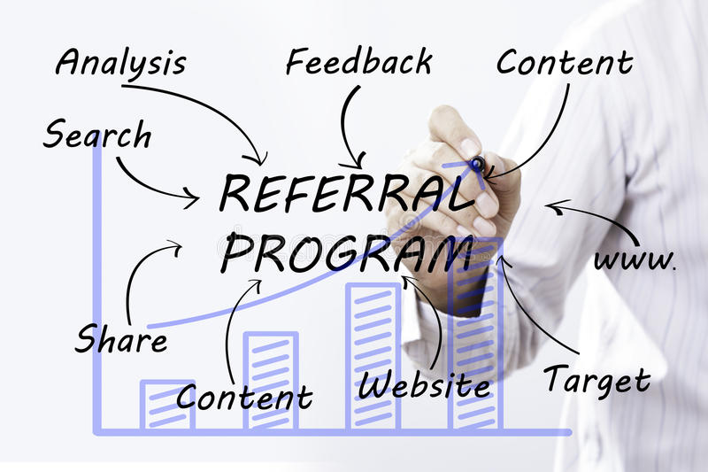 Businessman hand drawing REFERRAL PROGRAM, concept royalty free stock photography