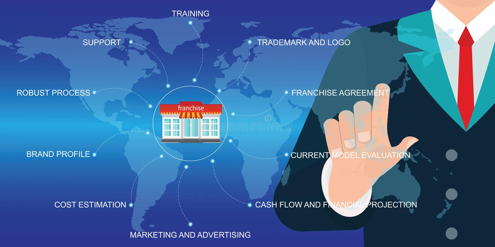 Businessman hand touching icon global network connection on franchise marketing system royalty free illustration