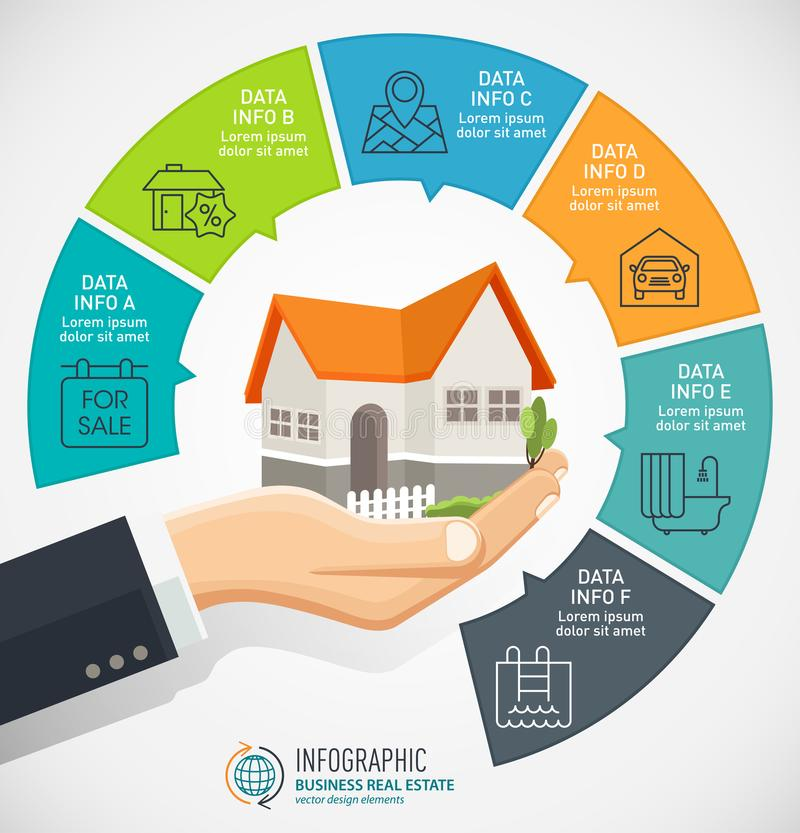 Businessman holding a house. Real Estate business Infographic with icons. Vector flat style concept design illustration stock illustration