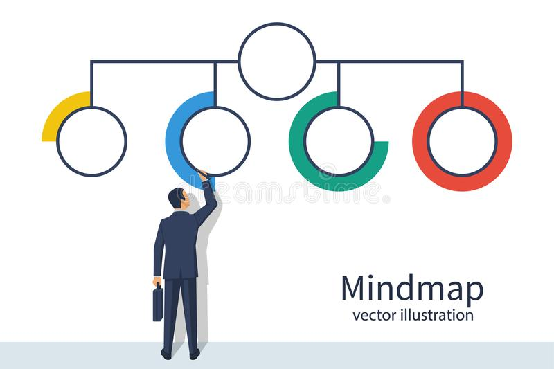 Businessman presentation structure mindmap. Standing by wall draws flowchart. Infographic template. Business chart planing. Vector illustration flat design royalty free illustration