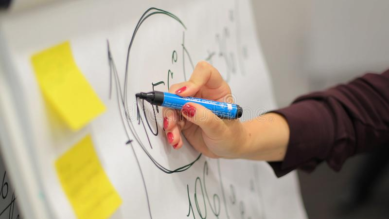 Businessman putting his ideas on white board during a presentation in conference room. Focus in hands with marker pen stock photos