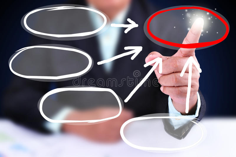 Businessman showing how to make main option royalty free stock photo