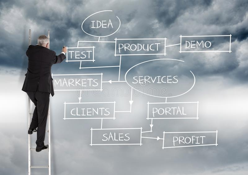 Businessman on stairs drawing planning flowchart against clouds background. Digital composite of businessman on stairs drawing planning flowchart against clouds stock images