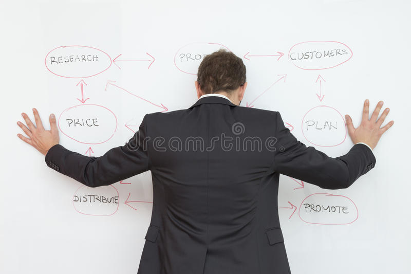 Businessman worried about business strategy royalty free stock photography