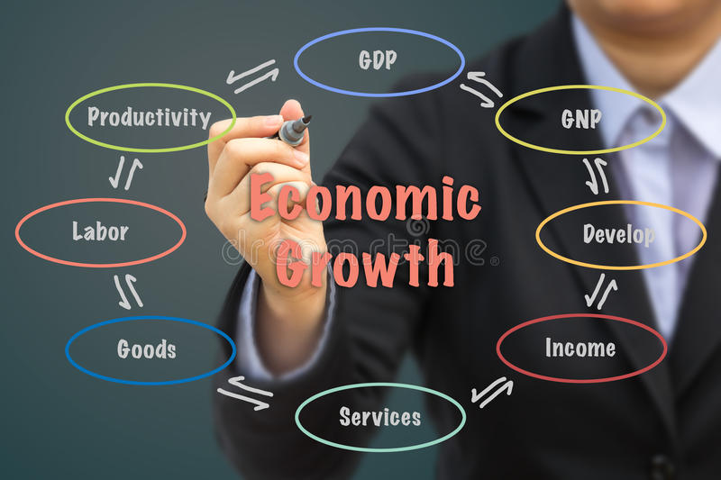 Businessman writing Economic growth relation concept. stock photos