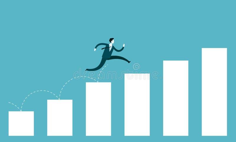 Έννοια επιχειρησιακής αύξησης Άλμα επιχειρηματιών πέρα από την ανάπτυξη του διαγράμματος απεικόνιση αποθεμάτων