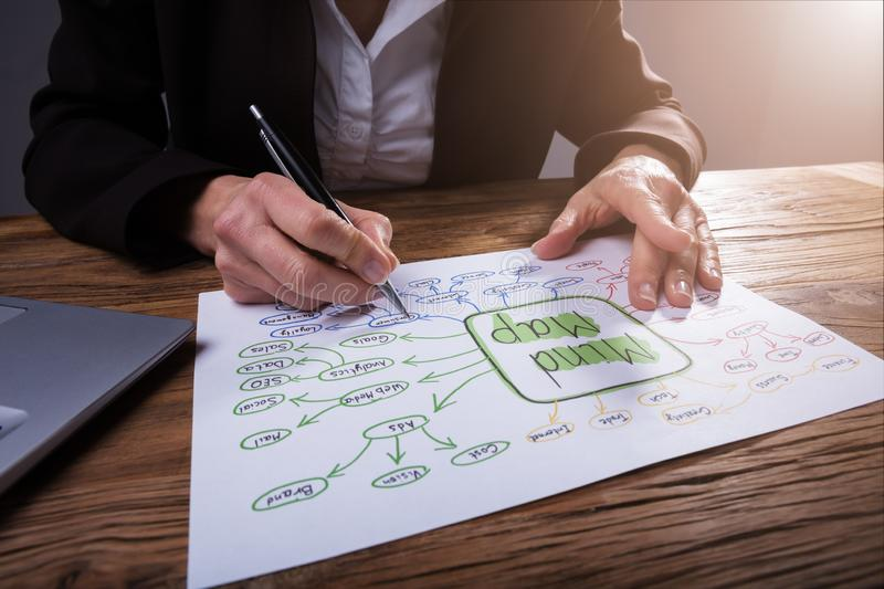 Businessperson Drawing Mind Map royalty-vrije stock afbeelding