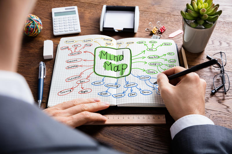 Businessperson Drawing Mind Map Flowchart In Notebook. High Angle View Of Businessperson Drawing The Colorful Mind Map Flowchart In Notebook On Wooden Desk stock photo