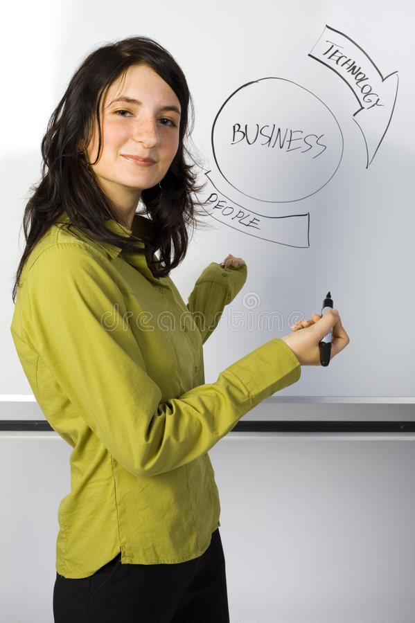 Businesswoman. Beauty businesswoman standing in front of blackboard. Smiling and showing the graph. Looking at camera, side view. Gray background royalty free stock image