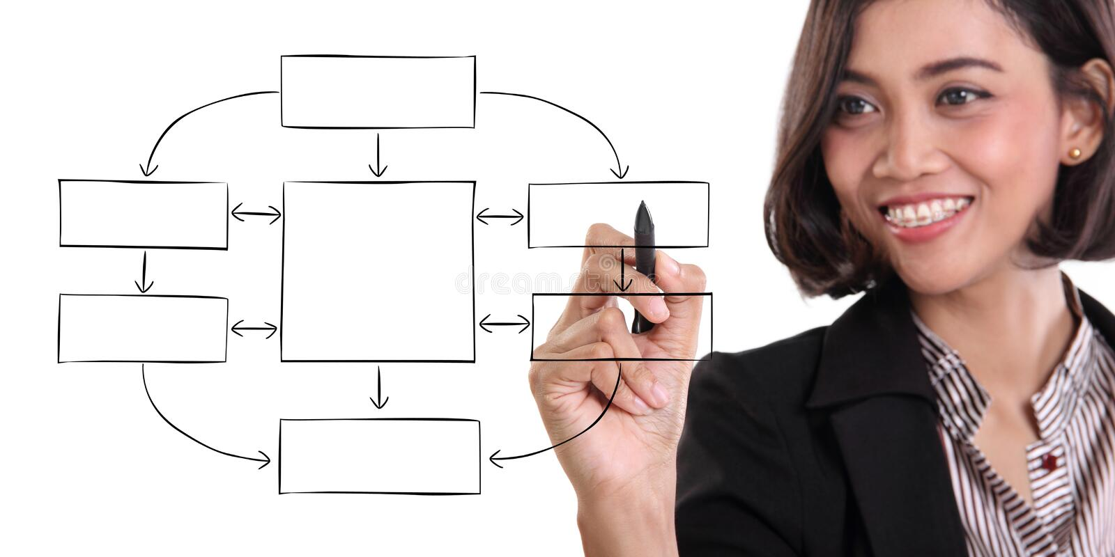 Businesswoman drawing flowchart for copyspace. Attractive Asian businesswoman drawing empty flowchart for copy space, isolated on white background royalty free stock photos