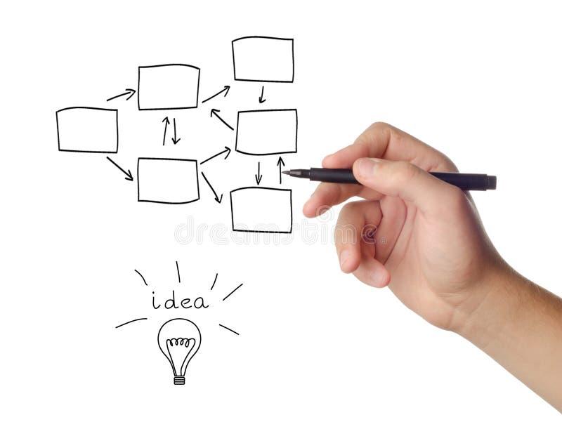 Businesswoman draws a flowchart on white. Businesswoman draws a flowchart on the whiteboard royalty free stock photo