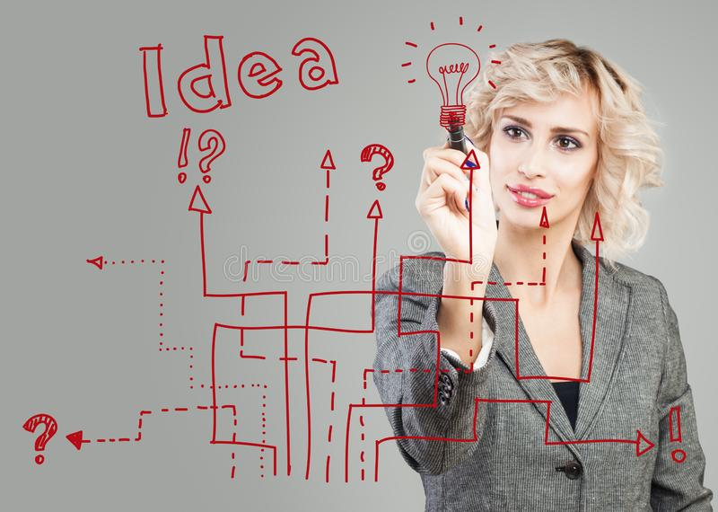 Businesswoman planning. Business strategy, idea and brainstorm concept.  royalty free stock photos