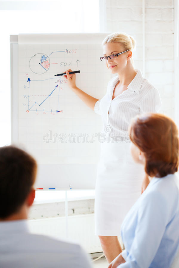 Download Businesswoman Working With Flip Board In Office Stock Image - Image: 33078263