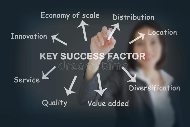 Businesswoman writing key success factor concept stock images