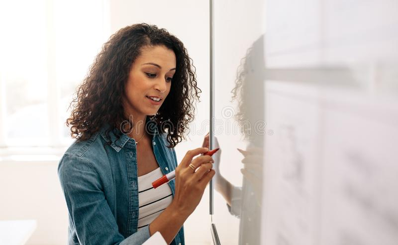 Businesswoman writing on whiteboard in office stock photography