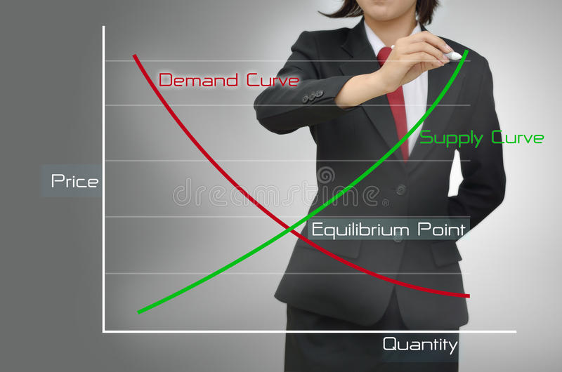 Businesswomen In Presentations Equilibrium Point Royalty Free Stock Photos