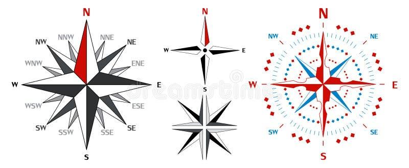 Download Bussola illustrazione vettoriale. Illustrazione di avvicinamento - 3877458