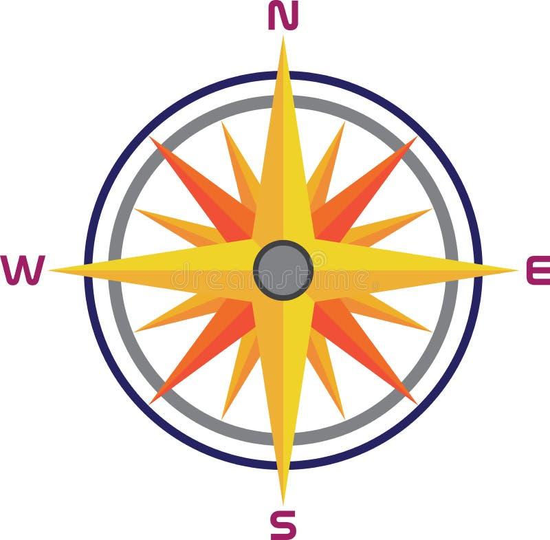 Bussola illustrazione vettoriale