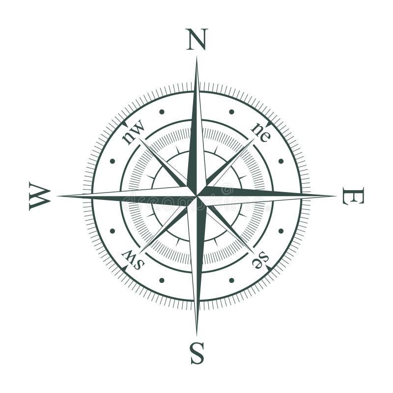 Bussola Retro rosa dei venti d'annata Vettore illustrazione di stock