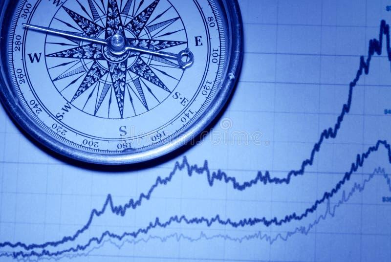 Bussola sopra il grafico finanziario fotografia stock libera da diritti