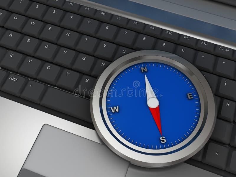 Bussola sul computer portatile illustrazione di stock