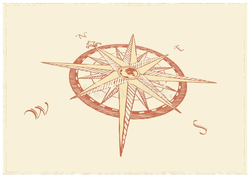 Bussola Windrose royalty illustrazione gratis