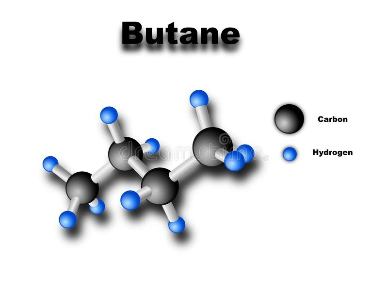 Butane molecule vector illustration