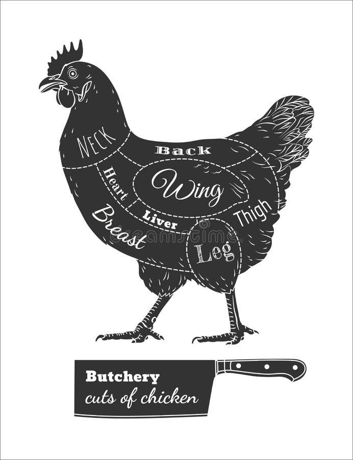 Butchery cięcia czarny i biały kurczak royalty ilustracja
