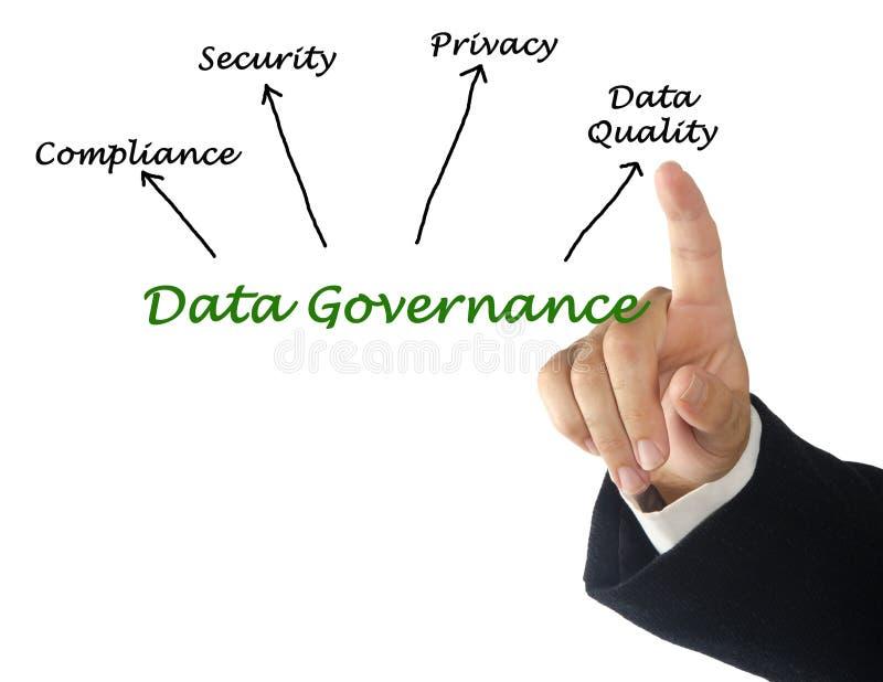 Buts de gouvernement de données images libres de droits