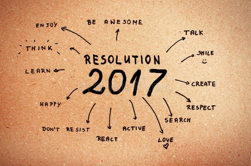 Buts de la résolution 2017 de nouvelle année écrits sur le carton photos libres de droits