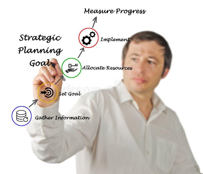 Buts de planification stratégique stratégique photo libre de droits