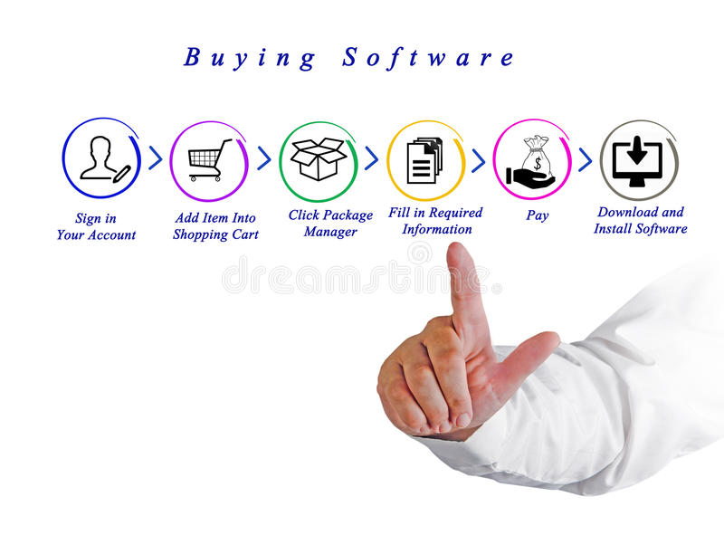 Buying software over internet stock photos
