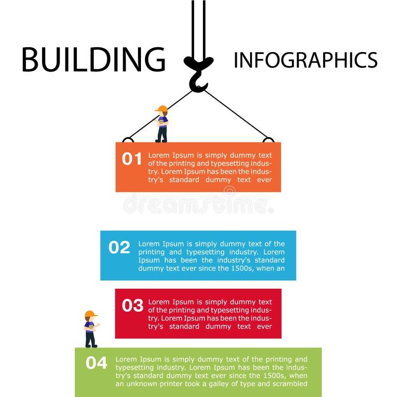 Byggnad av infographicsen Mallkonstruktionsplatser eller annat p vektor illustrationer
