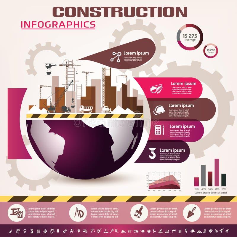 Byggnads- och konstruktionsinfographics stock illustrationer
