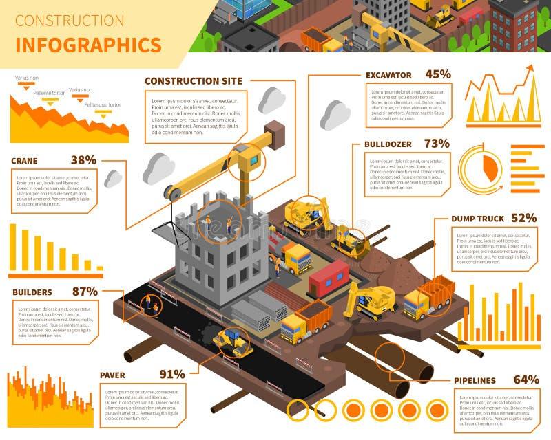 Byggnadskonstruktion isometriska Infographics vektor illustrationer