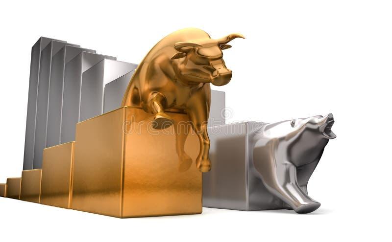 Byka I niedźwiedzia Ekonomiczni trendy royalty ilustracja