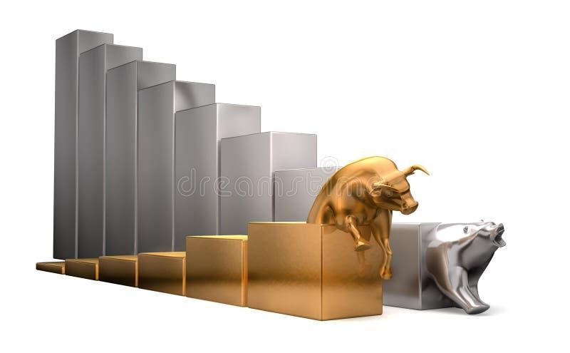 Byka I niedźwiedzia Ekonomiczni trendy ilustracji