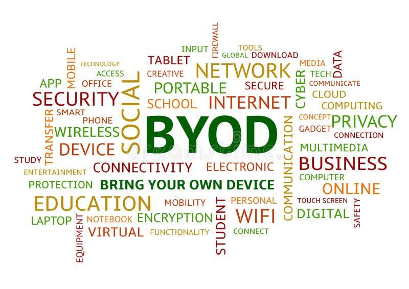BYOD приносят вашему собственному облаку слова прибора красочный Uppercase иллюстрация штока