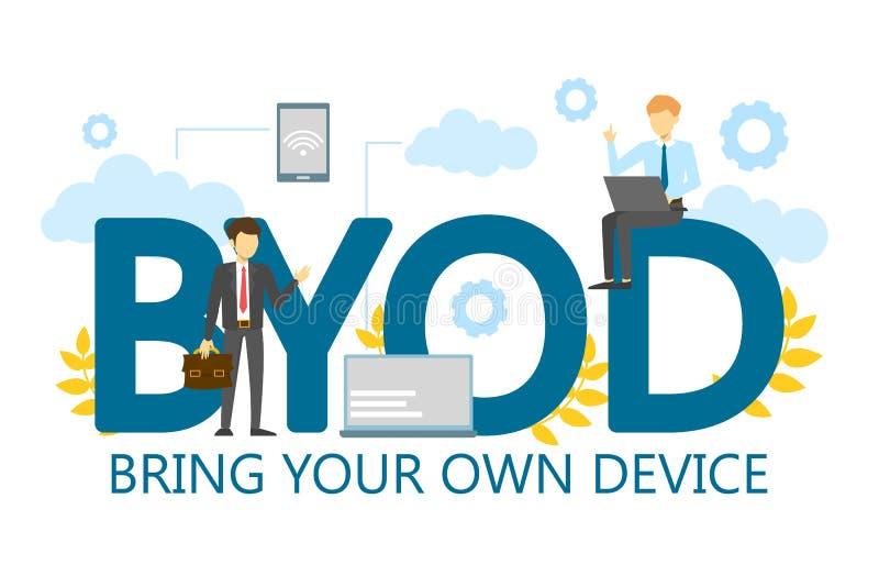 BYOD brengt uw eigen apparaat afzonderlijk woordbanner royalty-vrije illustratie