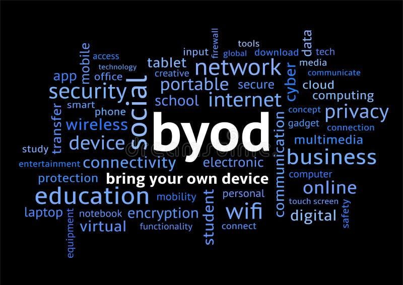 BYOD brengt Uw Eigen Apparatenword Wolk op Zwarte stock illustratie