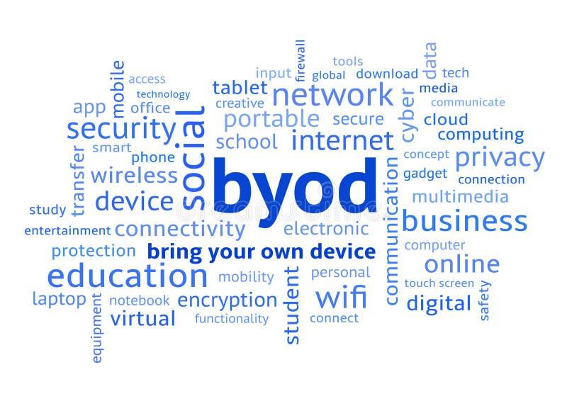 BYOD brengt Uw Eigen Apparatenword Wolkenblauw royalty-vrije illustratie