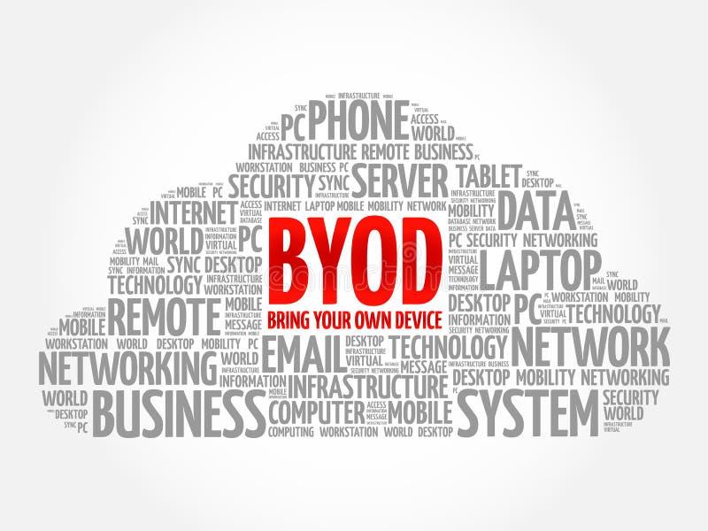 BYOD - przynosi twój swój przyrządu akronim ilustracja wektor
