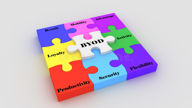 BYOD Puzzle. BYOD related words in puzzle. Part of a series of business concepts royalty free illustration
