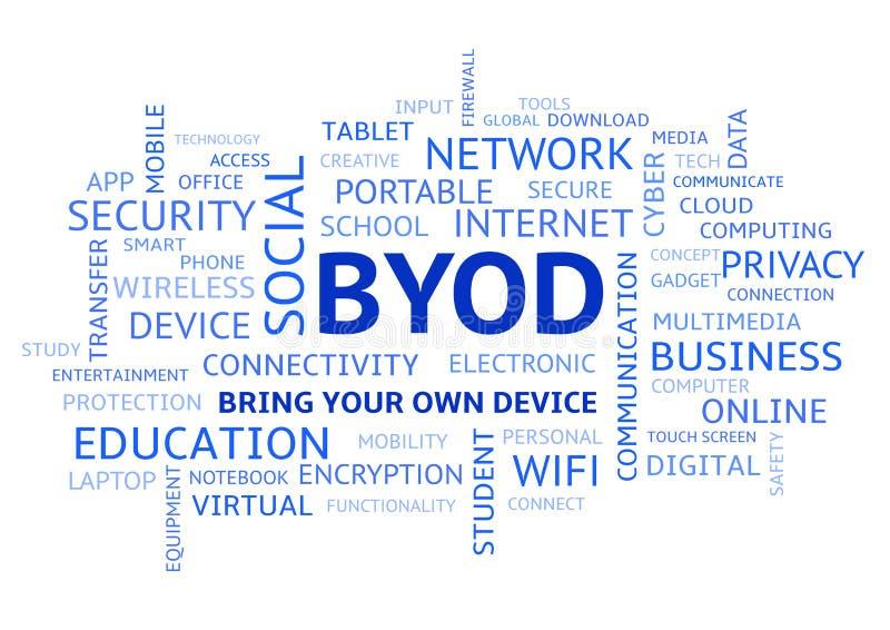 BYOD traen a su propia nube de la palabra del dispositivo mayúscula azul ilustración del vector
