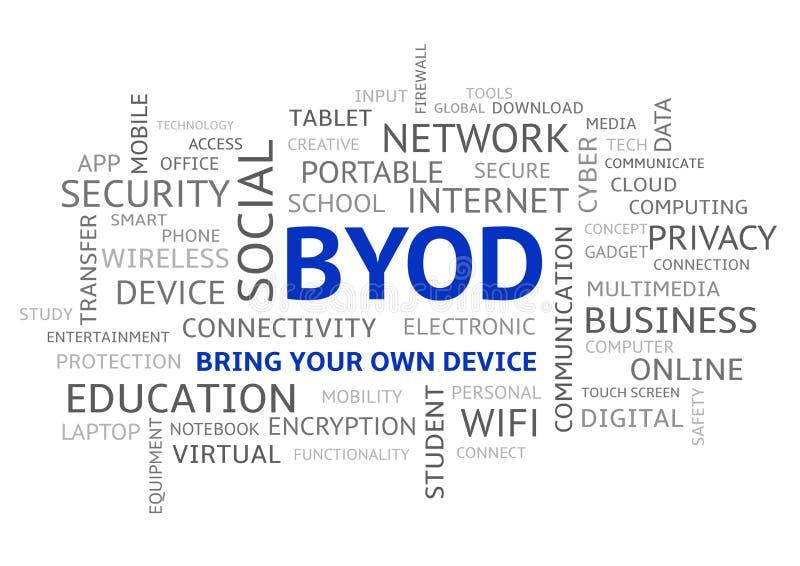 BYOD traen su propio mayúscula de la nube de la palabra del dispositivo stock de ilustración