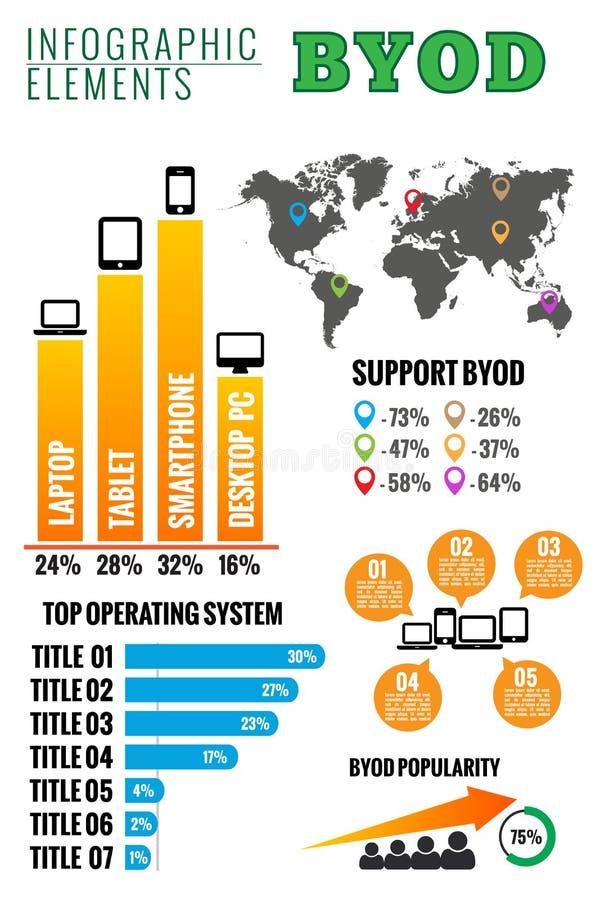BYOD. Traiga su propio dispositivo infographic. stock de ilustración